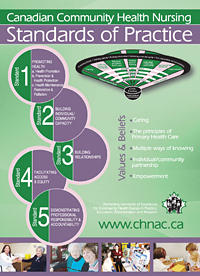 a report on the standard three of the canadian community health nursing standards of practice health The organization of canada's health care system is largely determined by the canadian constitution, in which roles and responsibilities are divided between the federal, and provincial and territorial governments.