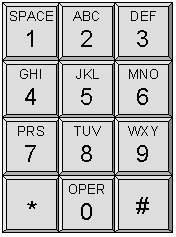 letters assigned to numbers on phone