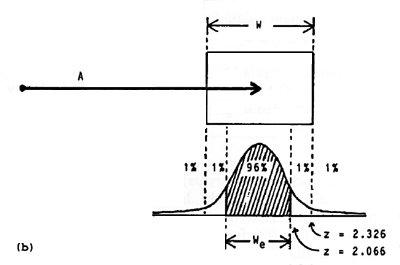 lineare regression matlab