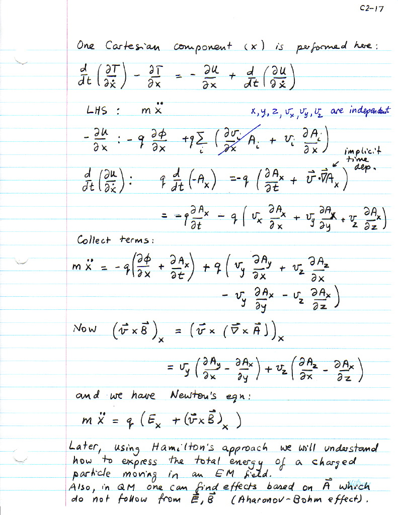 lorenz force formula