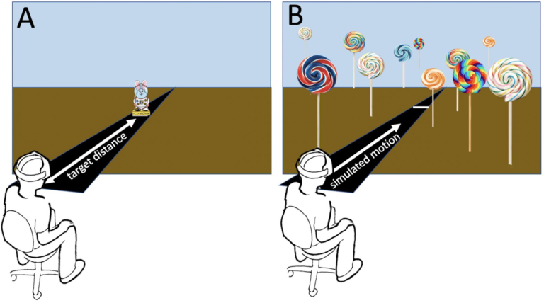 Illustration demonstrating simulated motion affecting a person's perception