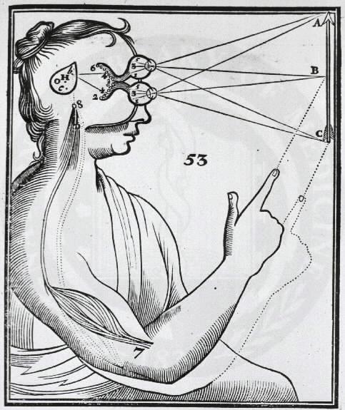 René Descartes' illustration of mind/body dualism