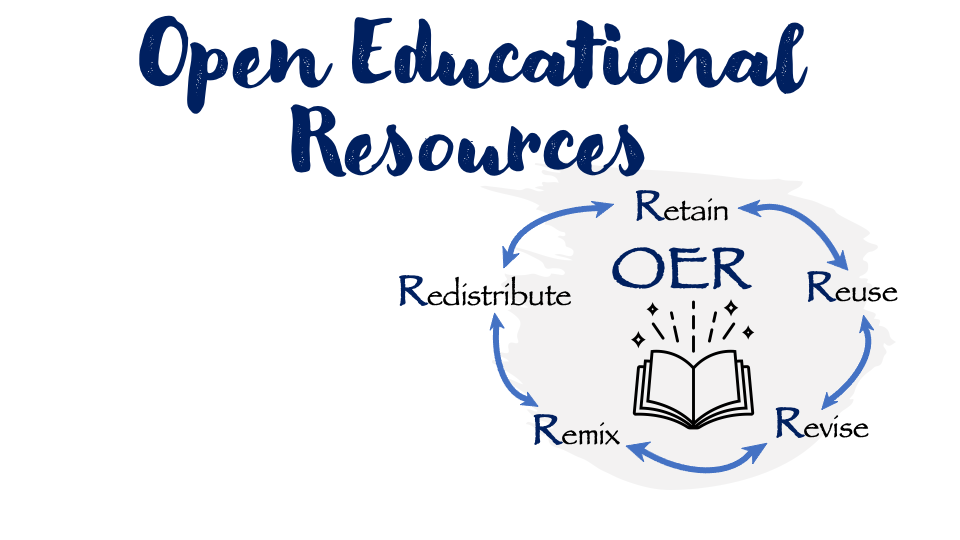 Heading: Open Educational Resources