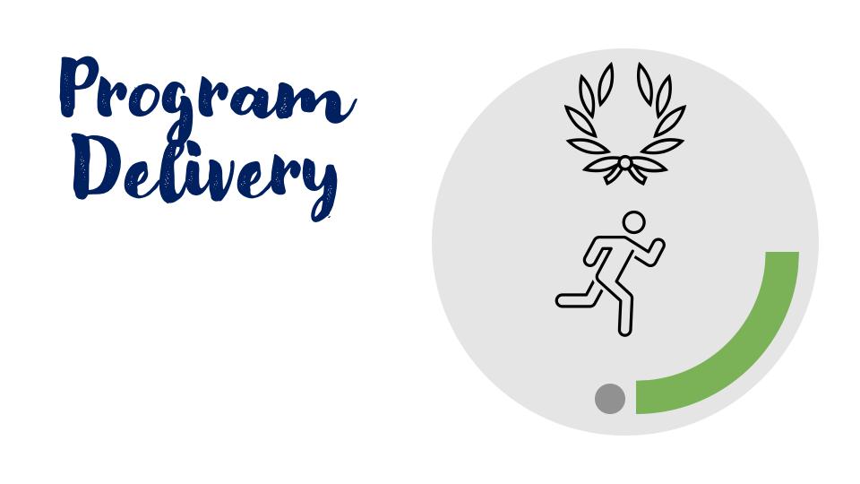 Heading: Program Delivery
