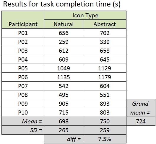sample essay task 2 robots