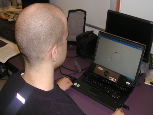 Evaluating Eye Tracking Systems for Computer Input