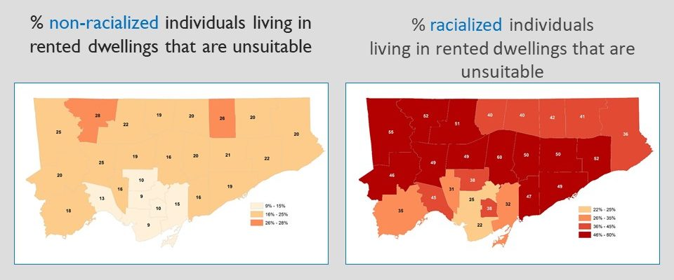 Unsuitable Housing by Race