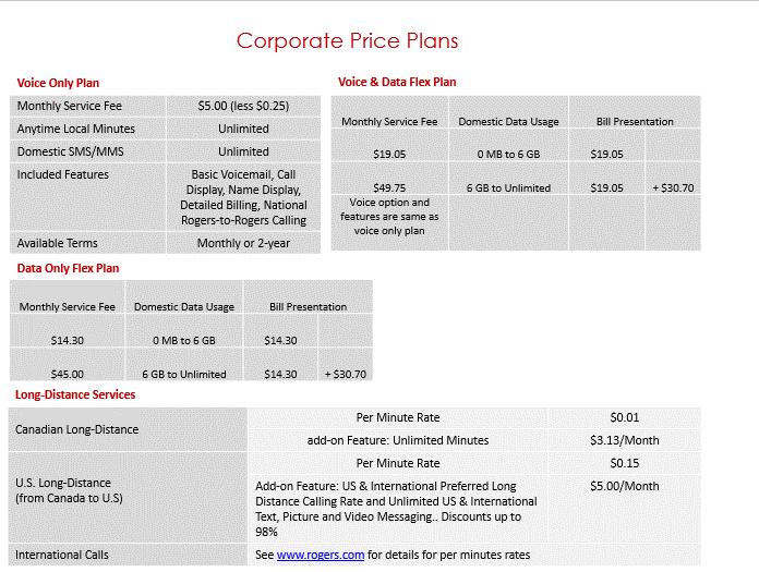 Corporate Price Plans